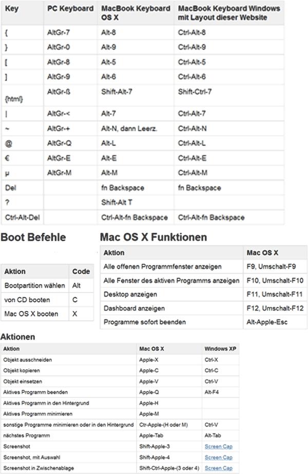 Free mac os 10.4 download